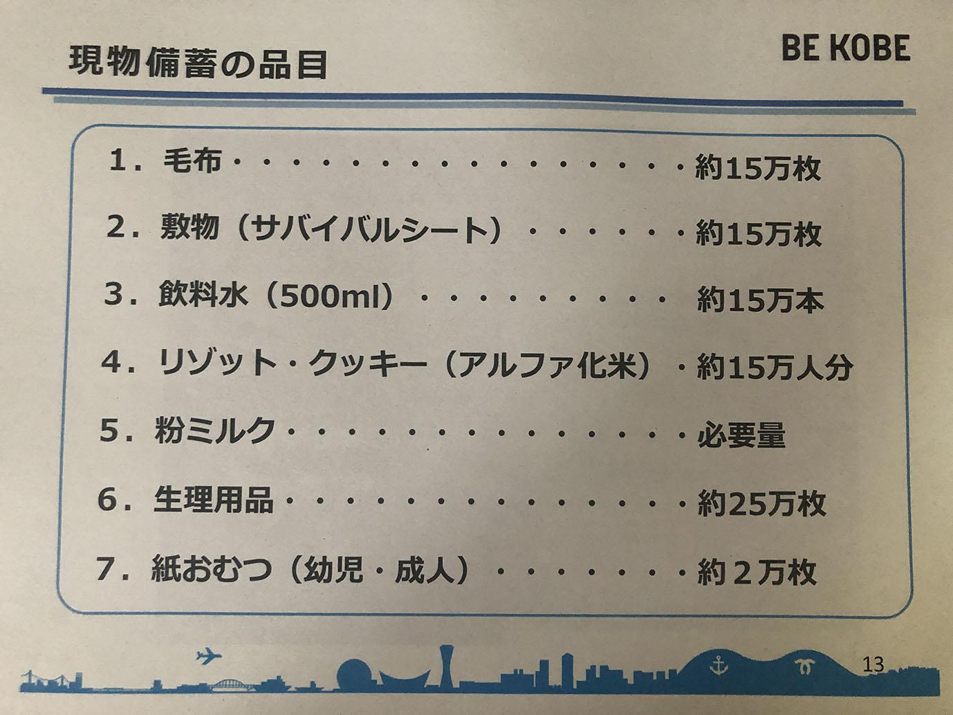 神戸市避難所に備蓄されている備蓄品一覧